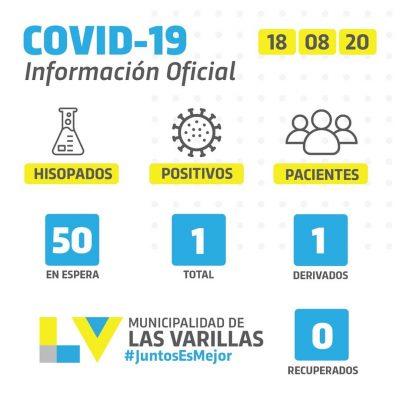 • Reporte CoVID-19 | MARTES 18 DE AGOSTO