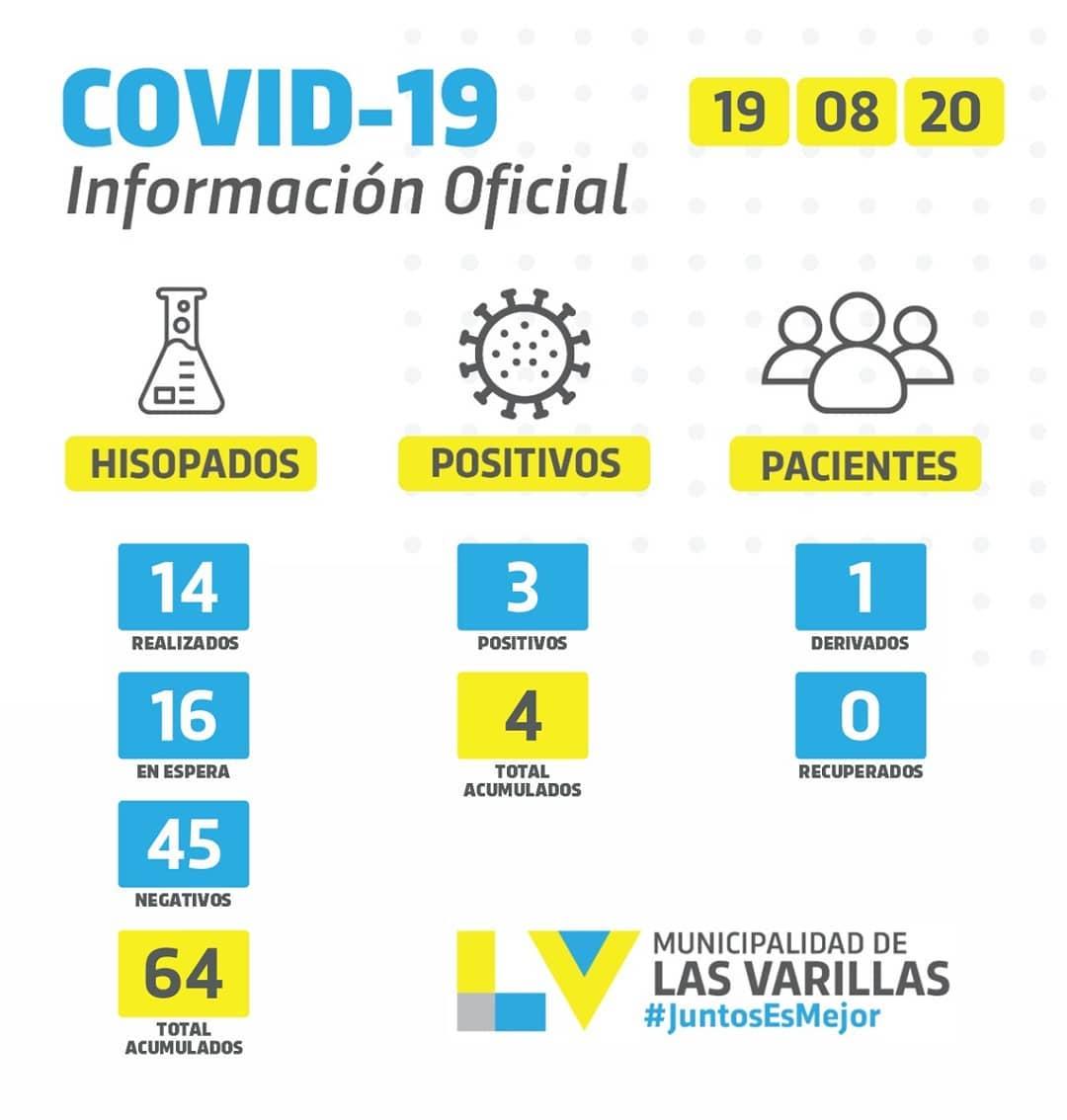• Reporte CoVID-19 – MIÉRCOLES 19 DE AGOSTO