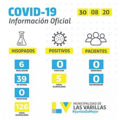 • Reporte CoVID-19 / DOMINGO 30 DE AGOSTO.