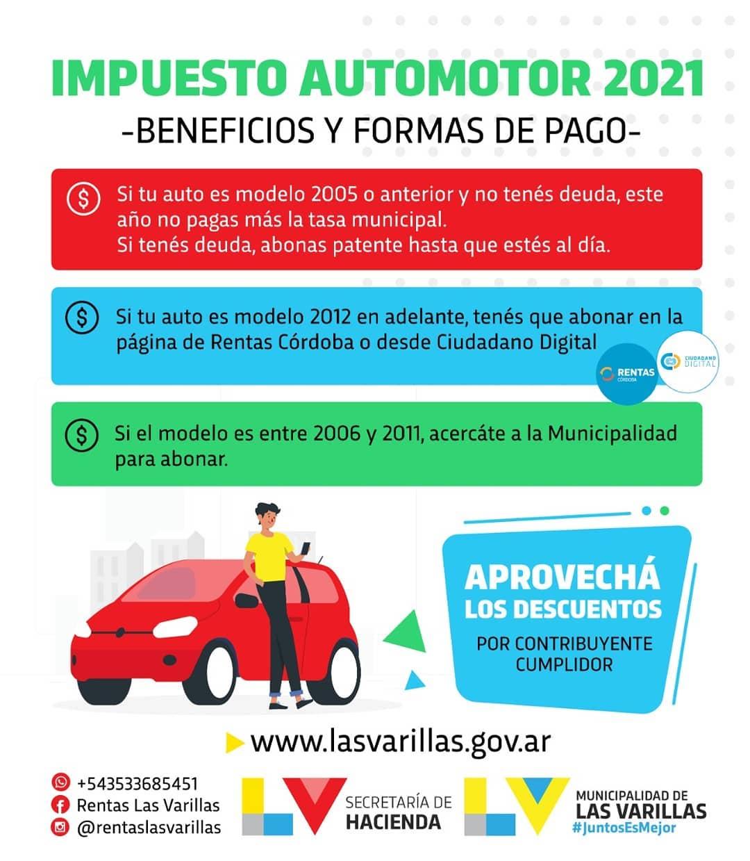 IMPUESTO AUTOMOTOR 2021