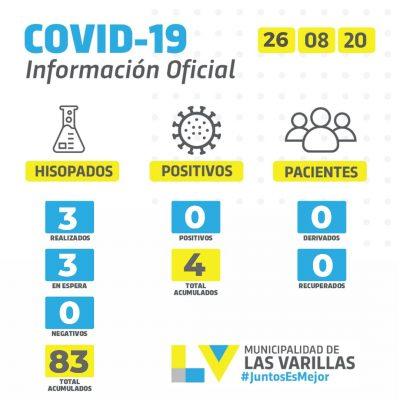 REPORTE COVID-19 / MIÉRCOLES 26 DE AGOSTO